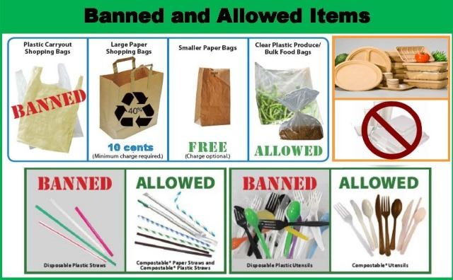 Banned - Allowed Items